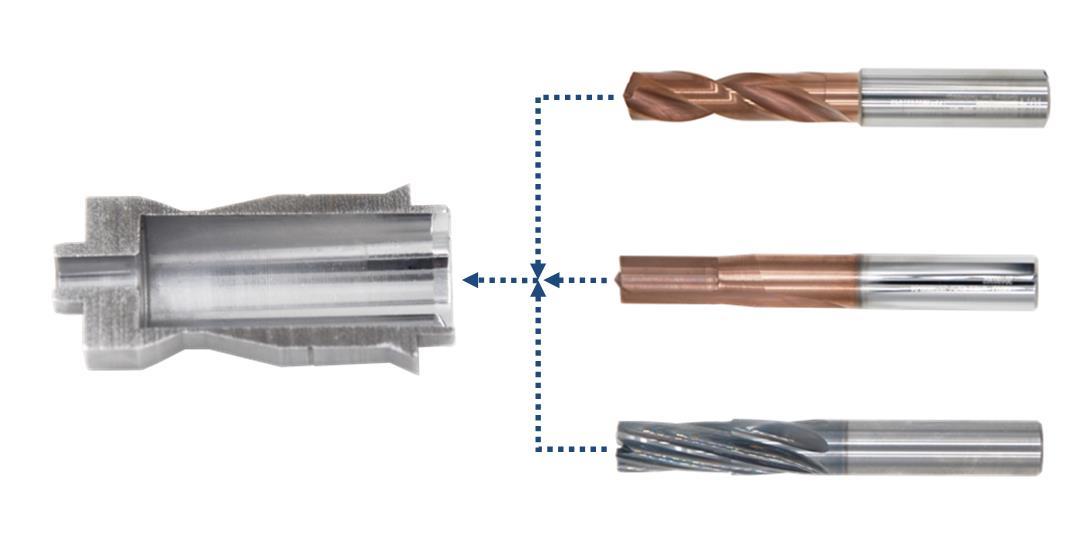 磁性套孔加工方案