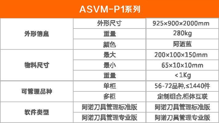 ASVM-P1详细参数
